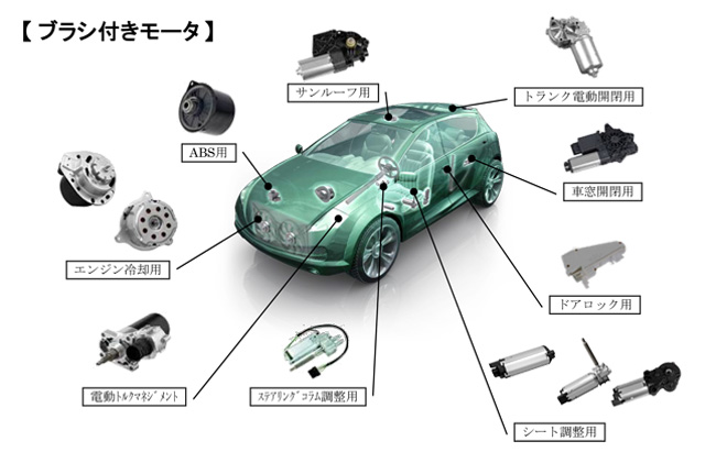 日本電産自動車モータ・アメリカ株式会社設立のお知らせ 日本電産株式会社 Nidec Corporation