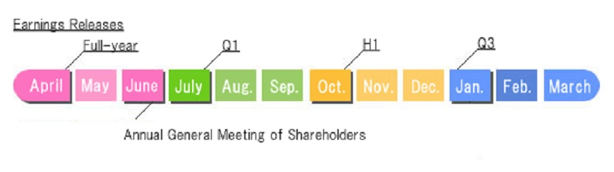 Ir Calendar Nidec Corporation