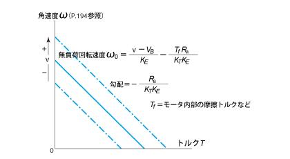 降下 計算 電圧 電圧降下はどのように計算すればいいですか?