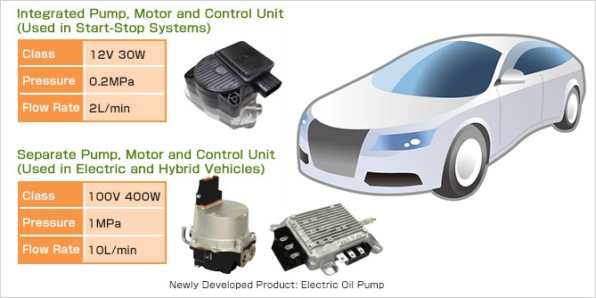 Electric Oil Pumps Nidec Corporation